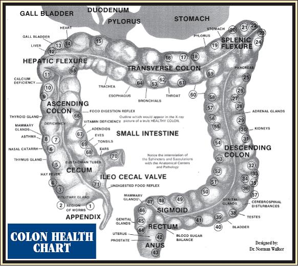 colon_health_chart.jpg